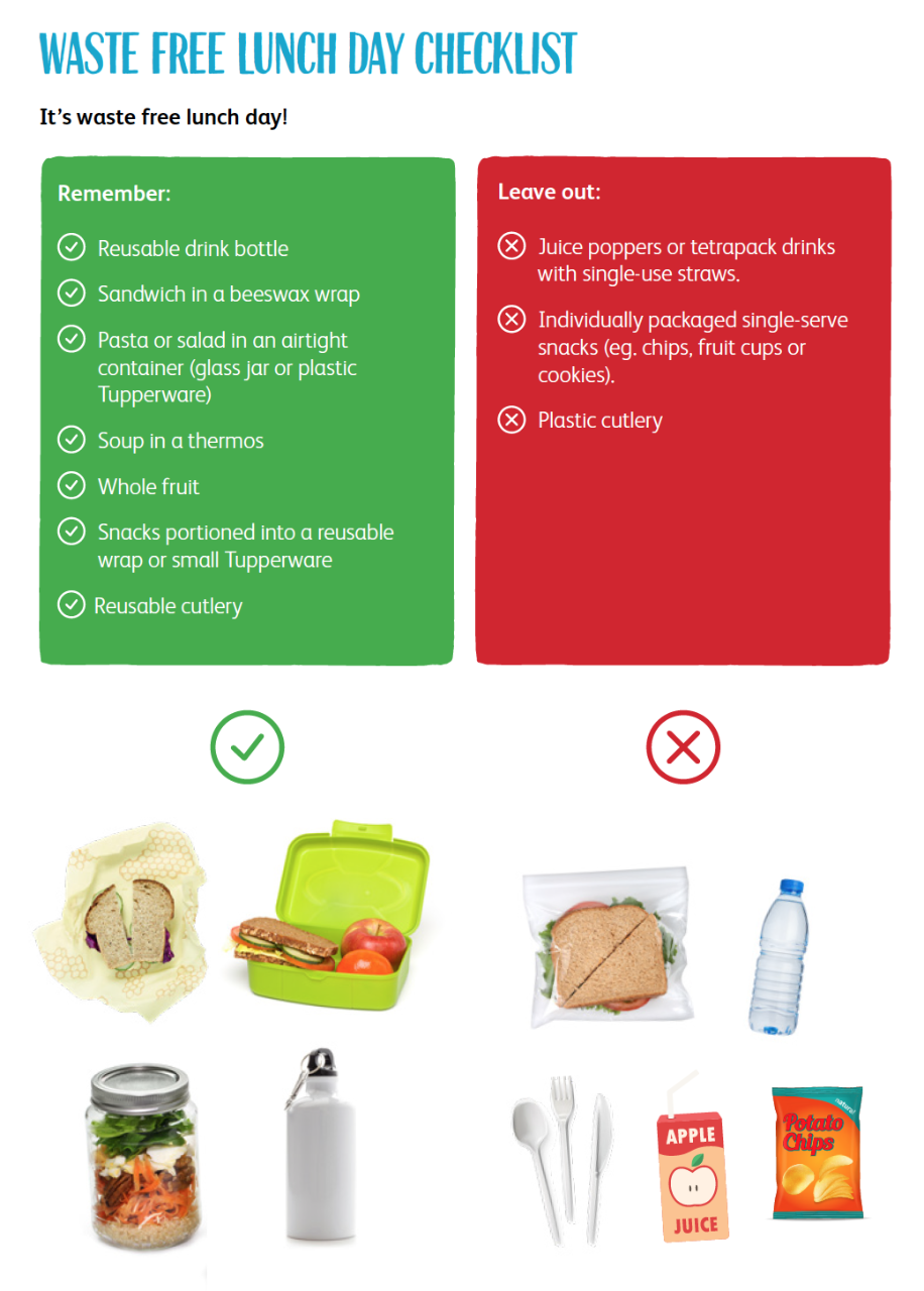 Remember to use a reusable drink bottle, salad in air tight container, whole fruit, snacks portioned into containers and reusable cutlery. Avoid  juice poppers, individually packaged snacks and plastic cutlery.